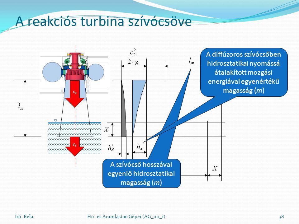 A reakciós turbina szívócsöve Író BélaHő- és Áramlástan Gépei (AG_011_1)38 c3c3 c2c2 A szívócső hosszával egyenlő hidrosztatikai magasság (m) A diffúz