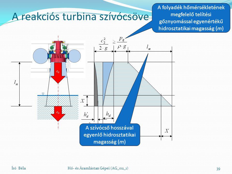 A reakciós turbina szívócsöve Író BélaHő- és Áramlástan Gépei (AG_011_1)39 c3c3 c2c2 A szívócső hosszával egyenlő hidrosztatikai magasság (m) A folyad