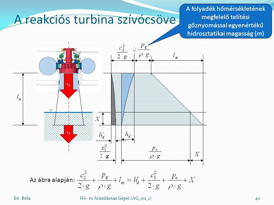 A reakciós turbina szívócsöve Író BélaHő- és Áramlástan Gépei (AG_011_1)40 c3c3 c2c2 Az ábra alapján: A folyadék hőmérsékletének megfelelő telítési gő