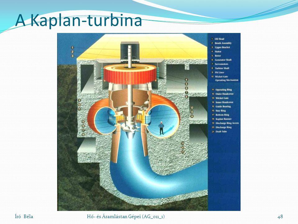 A Kaplan-turbina Író BélaHő- és Áramlástan Gépei (AG_011_1)48