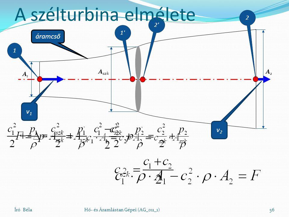 Író BélaHő- és Áramlástan Gépei (AG_011_1)56 1 1' 2' 2 A1A1 A szk A2A2 v1v1 v2v2 áramcső A szélturbina elmélete