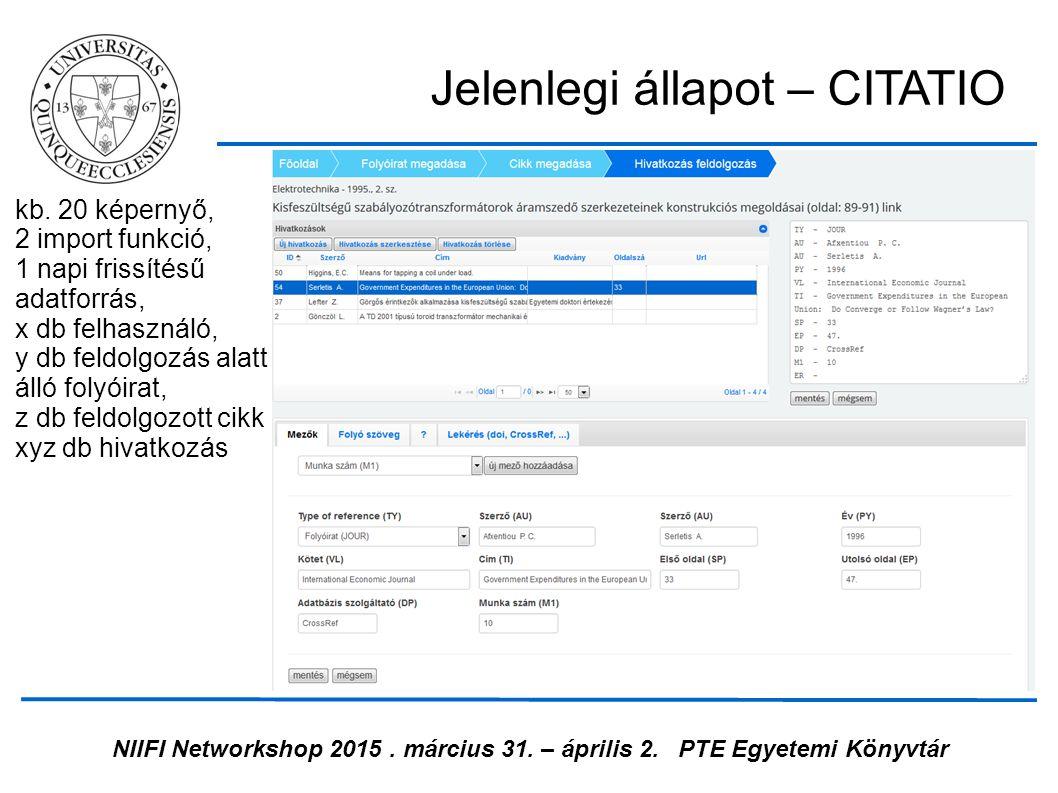 NIIFI Networkshop 2015. március 31. – április 2.PTE Egyetemi Könyvtár Jelenlegi állapot – CITATIO kb. 20 képernyő, 2 import funkció, 1 napi frissítésű
