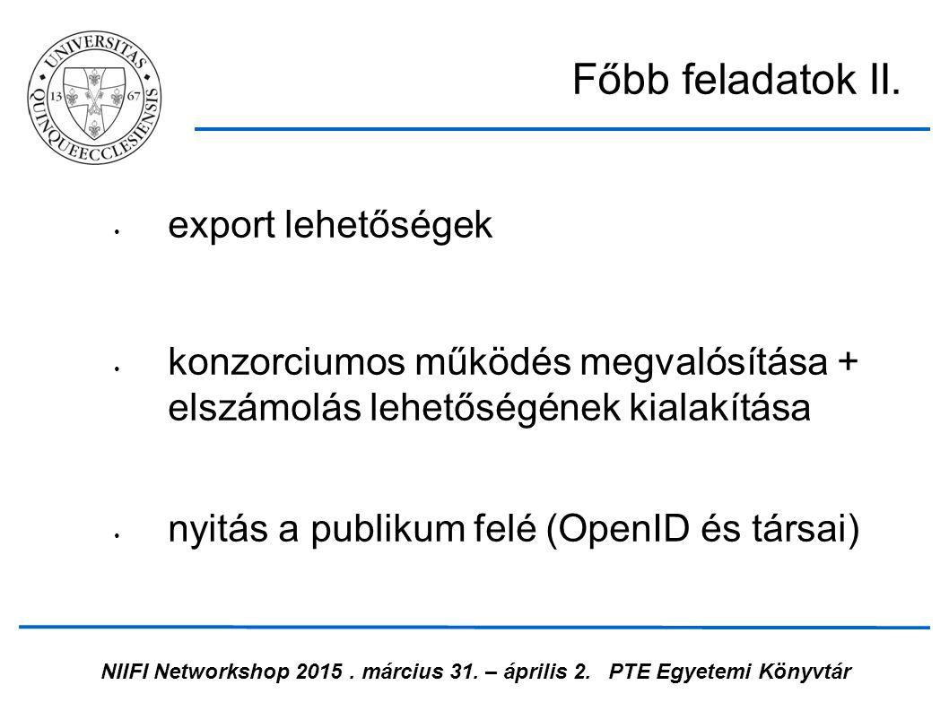 NIIFI Networkshop 2015. március 31. – április 2.PTE Egyetemi Könyvtár export lehetőségek konzorciumos működés megvalósítása + elszámolás lehetőségének