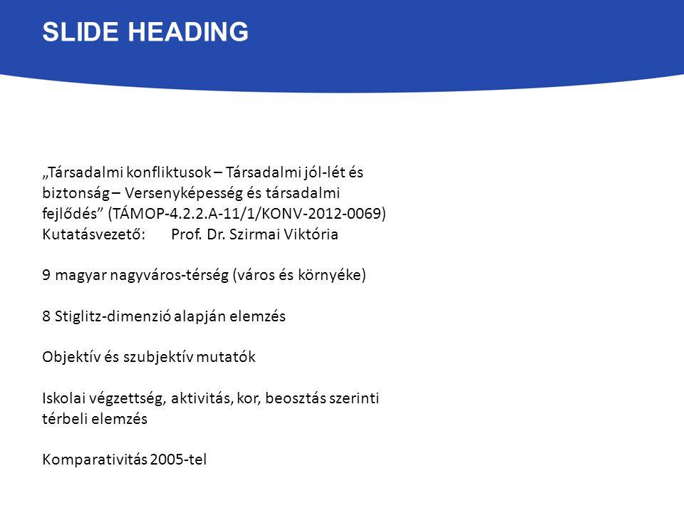 """SLIDE HEADING """"Társadalmi konfliktusok – Társadalmi jól-lét és biztonság – Versenyképesség és társadalmi fejlődés (TÁMOP-4.2.2.A-11/1/KONV-2012-0069) Kutatásvezető: Prof."""