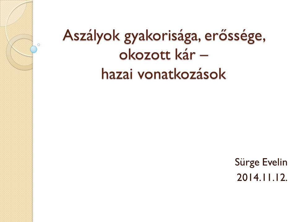 Aszályok gyakorisága, erőssége, okozott kár – hazai vonatkozások Sürge Evelin 2014.11.12.