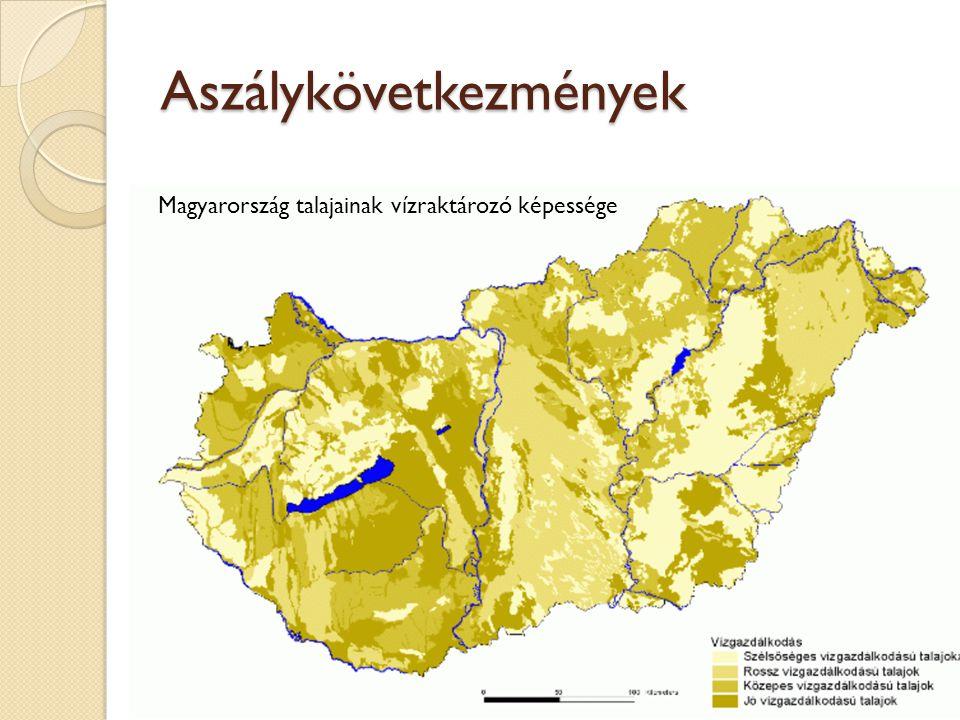 Aszálykövetkezmények Magyarország talajainak vízraktározó képessége
