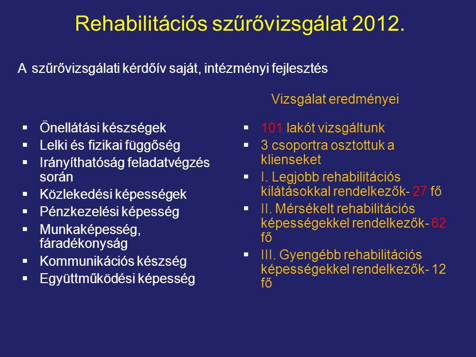 Rehabilitációs szűrővizsgálat 2012.