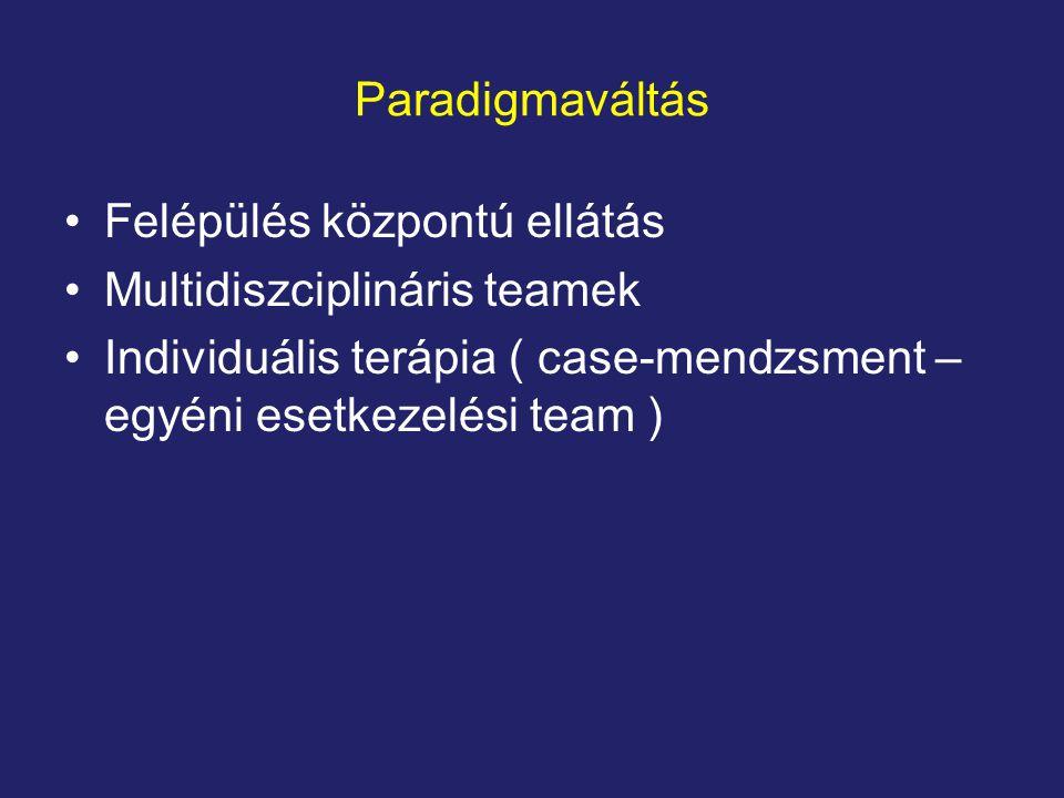 Paradigmaváltás Felépülés központú ellátás Multidiszciplináris teamek Individuális terápia ( case-mendzsment – egyéni esetkezelési team )