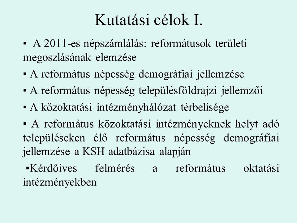 Kutatási célok I. ▪ A 2011-es népszámlálás: reformátusok területi megoszlásának elemzése ▪ A református népesség demográfiai jellemzése ▪ A református