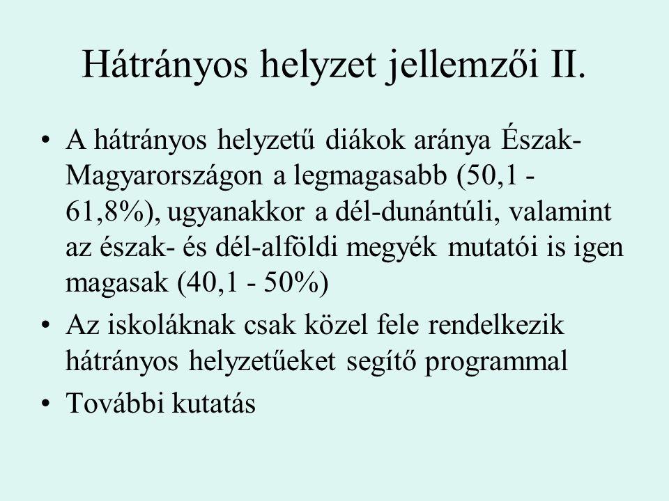 Hátrányos helyzet jellemzői II. A hátrányos helyzetű diákok aránya Észak- Magyarországon a legmagasabb (50,1 - 61,8%), ugyanakkor a dél-dunántúli, val