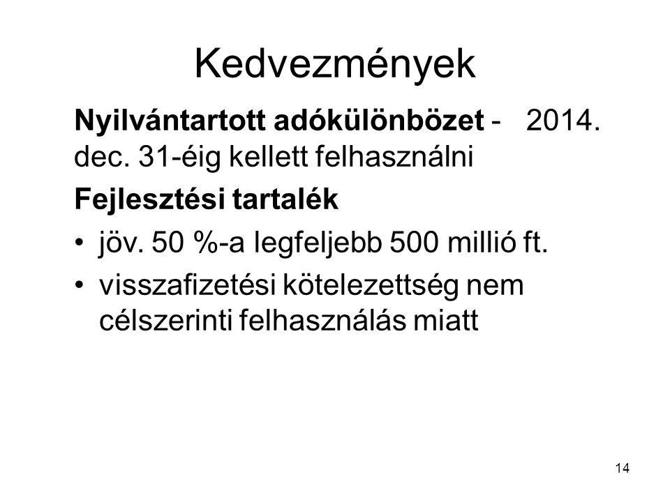 Kedvezmények Nyilvántartott adókülönbözet - 2014. dec. 31-éig kellett felhasználni Fejlesztési tartalék jöv. 50 %-a legfeljebb 500 millió ft. visszafi