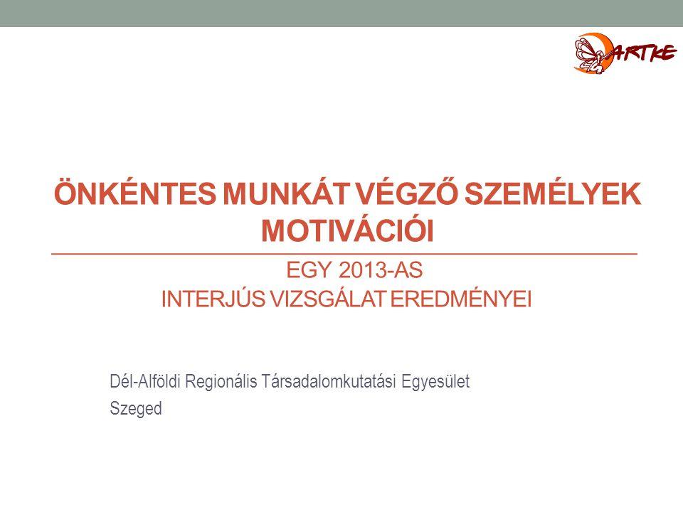 ÖNKÉNTES MUNKÁT VÉGZŐ SZEMÉLYEK MOTIVÁCIÓI EGY 2013-AS INTERJÚS VIZSGÁLAT EREDMÉNYEI Dél-Alföldi Regionális Társadalomkutatási Egyesület Szeged