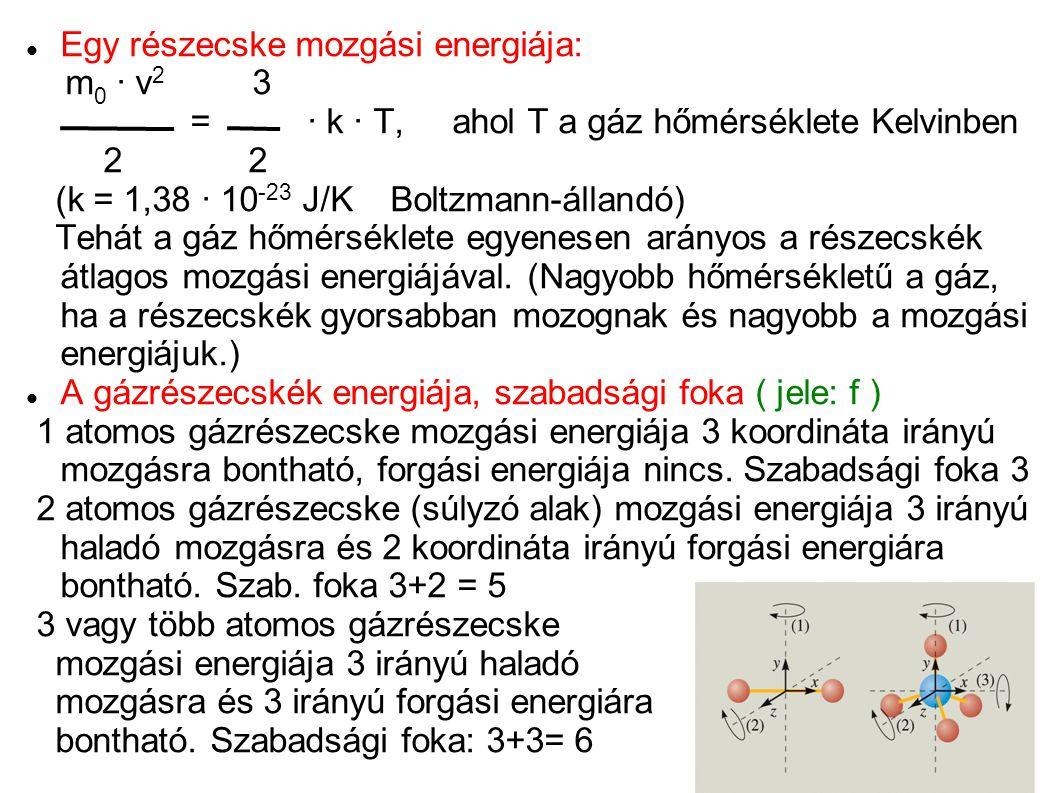 Egy részecske mozgási energiája: m 0 · v 2 3 = · k · T, ahol T a gáz hőmérséklete Kelvinben 2 2 (k = 1,38 · 10 -23 J/K Boltzmann-állandó) Tehát a gáz hőmérséklete egyenesen arányos a részecskék átlagos mozgási energiájával.