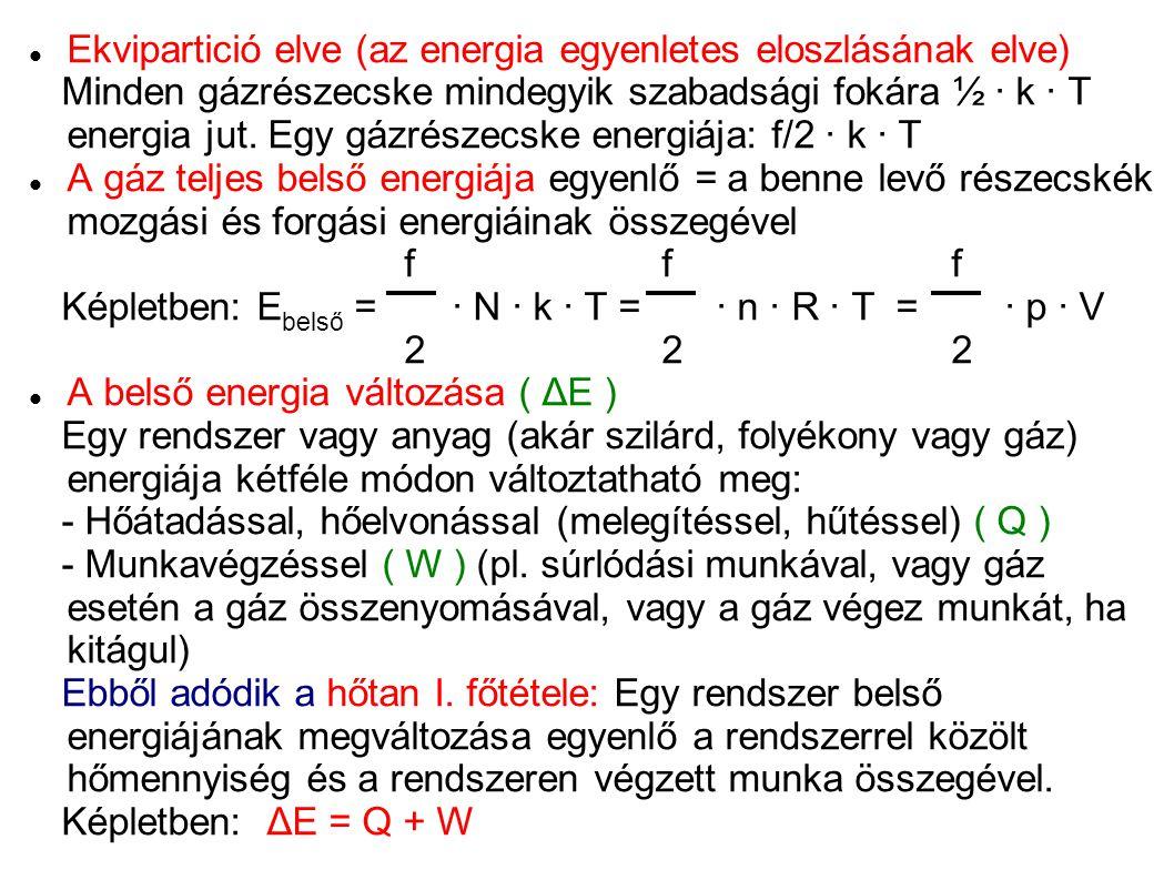 Kísérlet: Különböző anyagokat (pl.