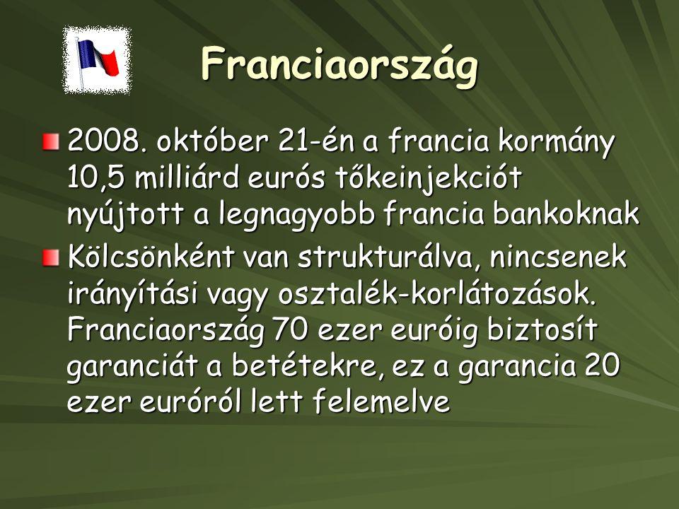 Franciaország 2008.