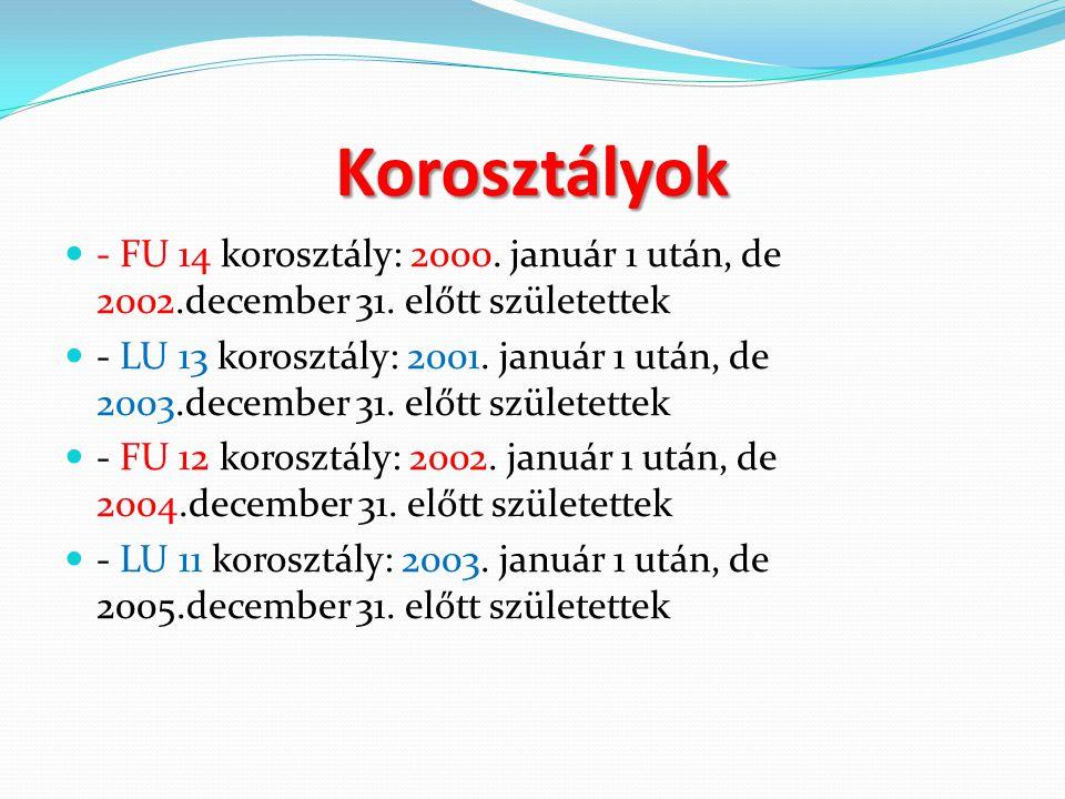 Korosztályok - FU 14 korosztály: 2000. január 1 után, de 2002.december 31.