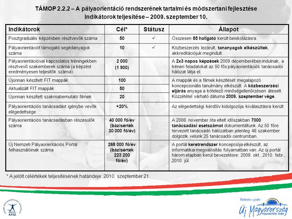 TÁMOP 2.2.2 – A pályaorientáció rendszerének tartalmi és módszertani fejlesztése Indikátorok teljesítése – 2009. szeptember 10. IndikátorokCél*Státusz