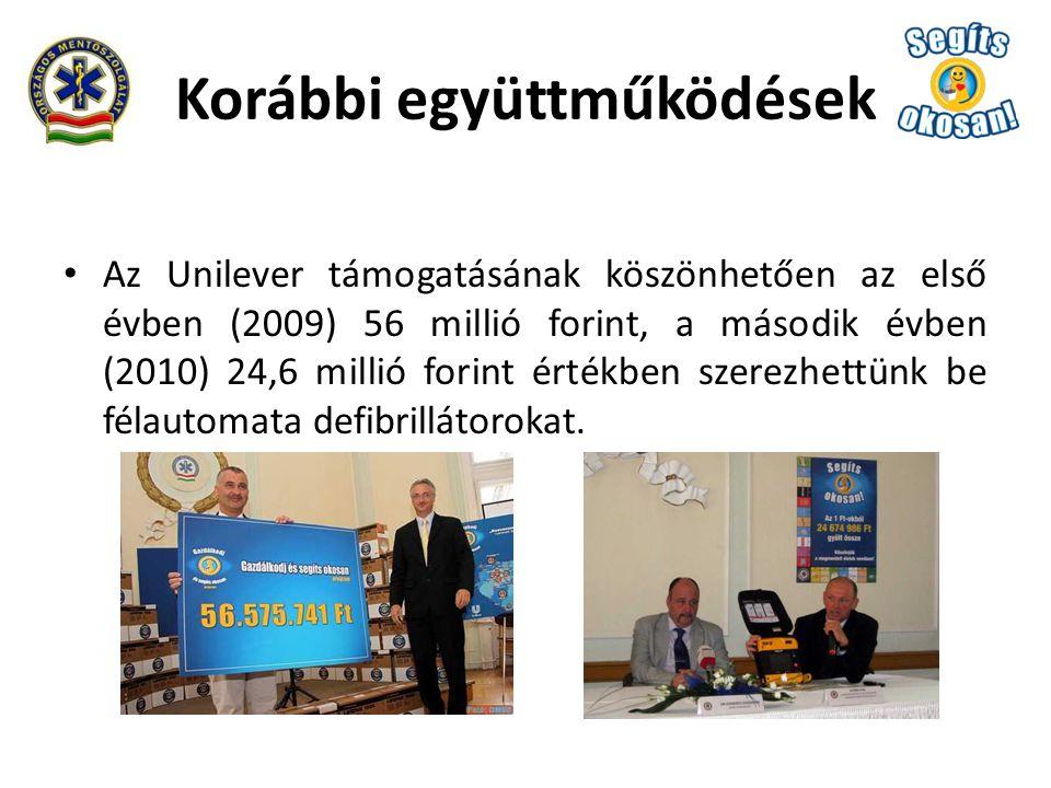 Korábbi együttműködések Az Unilever támogatásának köszönhetően az első évben (2009) 56 millió forint, a második évben (2010) 24,6 millió forint értékben szerezhettünk be félautomata defibrillátorokat.