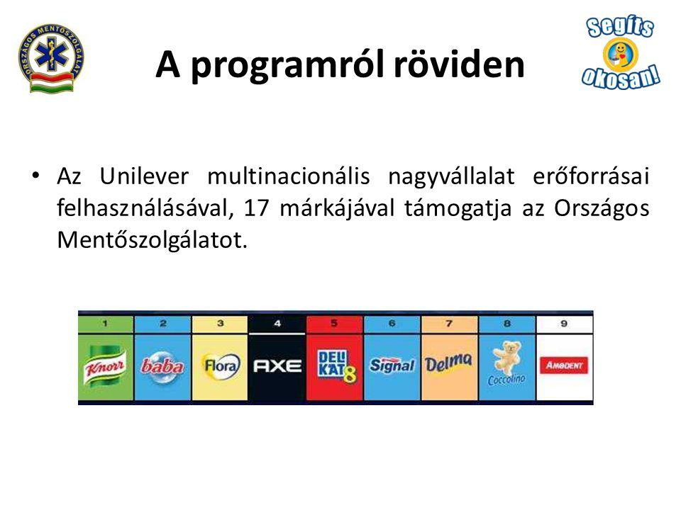 A programról röviden Az Unilever multinacionális nagyvállalat erőforrásai felhasználásával, 17 márkájával támogatja az Országos Mentőszolgálatot.
