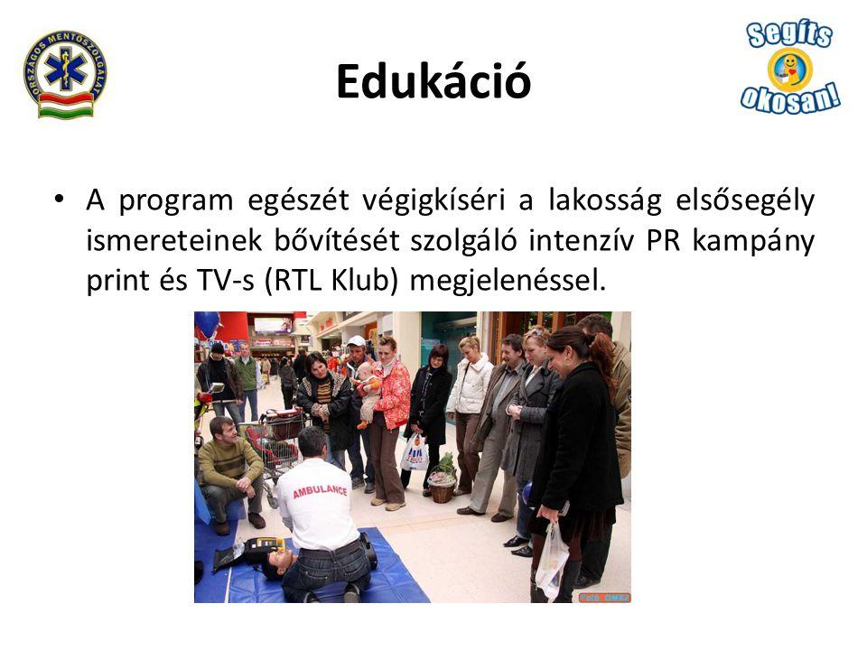 Edukáció A program egészét végigkíséri a lakosság elsősegély ismereteinek bővítését szolgáló intenzív PR kampány print és TV-s (RTL Klub) megjelenéssel.