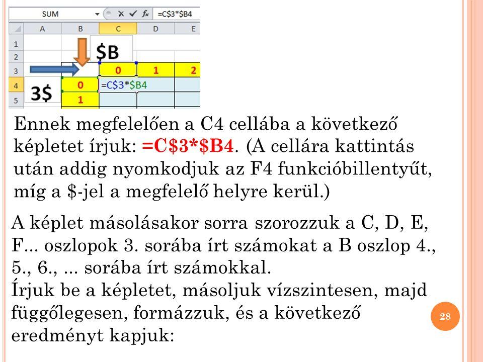 Ennek megfelelően a C4 cellába a következő képletet írjuk: =C$3*$B4.