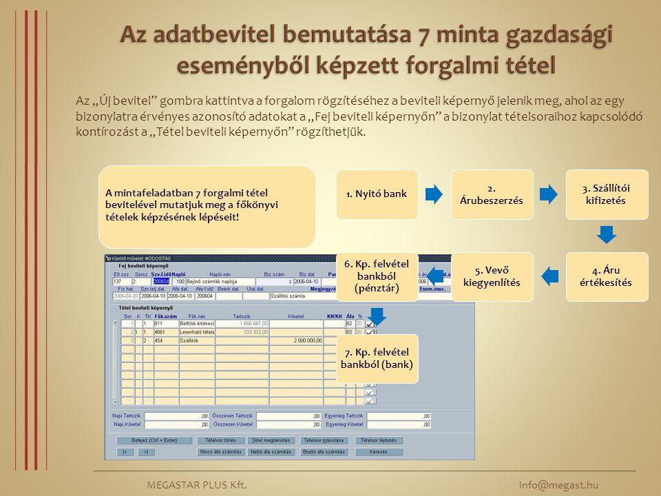 MEGASTAR PLUS Kft. info@megast.hu 1. Nyitó bank 2. Árubeszerzés 3. Szállítói kifizetés 4. Áru értékesítés 5. Vevő kiegyenlítés 6. Kp. felvétel bankból