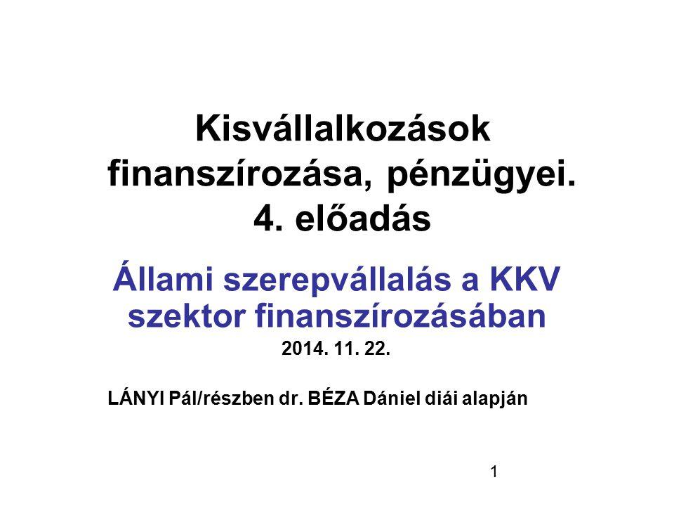 22 Tőkeprogramok MFB Invest Zrt.Kisvállalkozás – fejlesztő Pénzügyi Zrt.