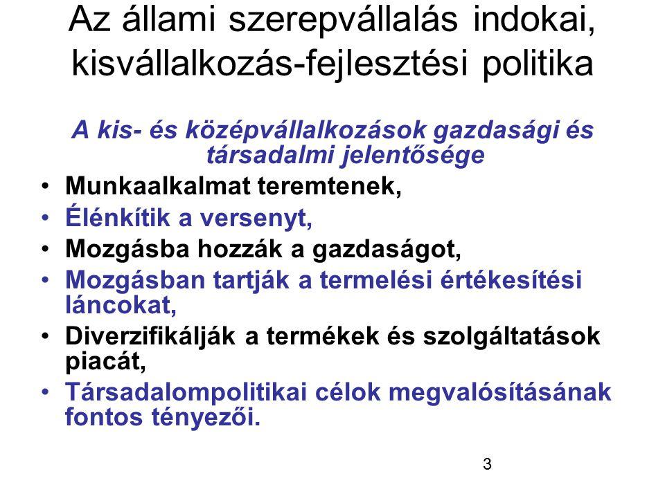 Összefoglalás folytatása Új Széchenyi Terv Mikrofinanszírozás + Széchenyi Kártya JEREMIE Program (kockázati tőke) További gazdaságszervezési eszközök Minimálbér kompenzáció EU-önerő alap Növekedési hitel (2013.