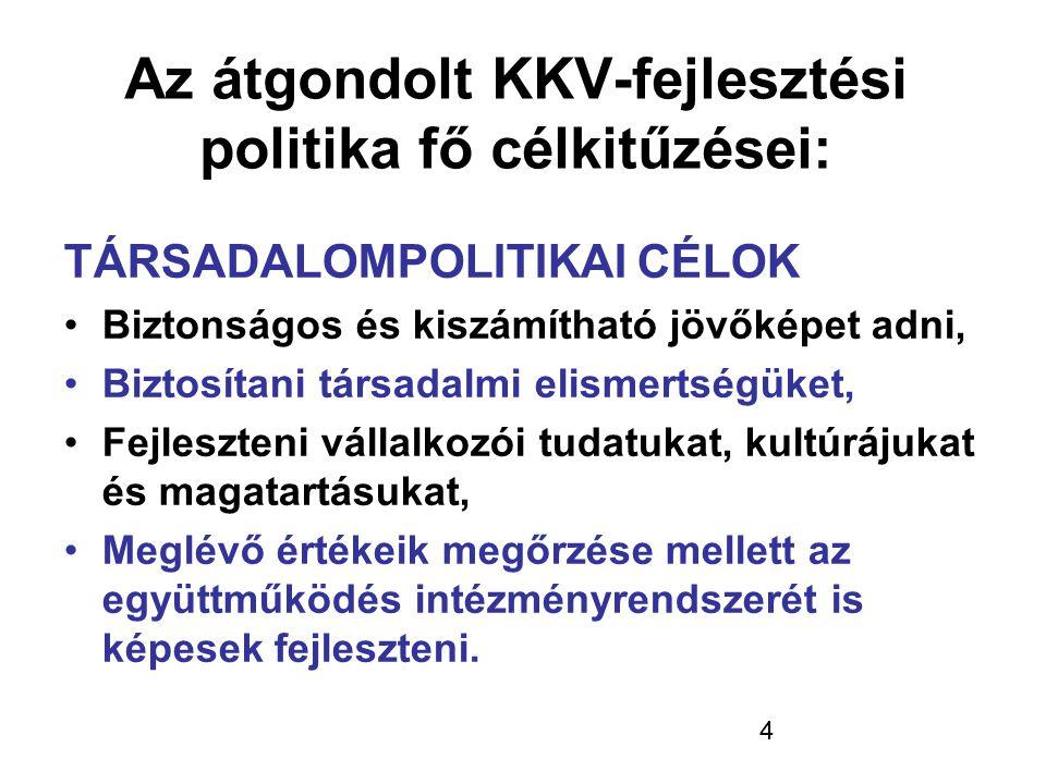 85 Az Új Magyarország Kockázati Tőkeprogram főbb feltételei A potenciális befektetési célpont (célvállalat) Magyarországon bejegyzett, a 2004.