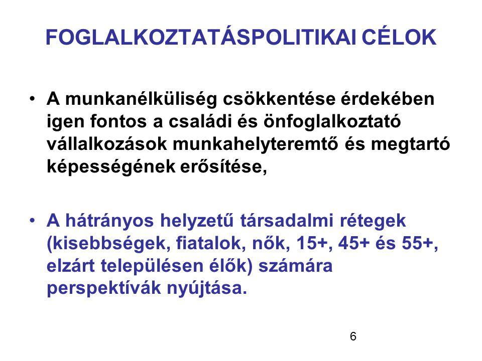 17 Közvetlen állami szerepvállalás Új Széchenyi Terv http://szechenyi2020.hu www.palyazat.gov.hu Horizont 2020 átfogó program (NIH) www.h2020.gov.hu Nemzetgazdasági Tervezési Hivatal https://www.nth.gov.hu/hu Hitelprogramok [számos honlap] Garanciavállalás www.hitelgarancia.hu