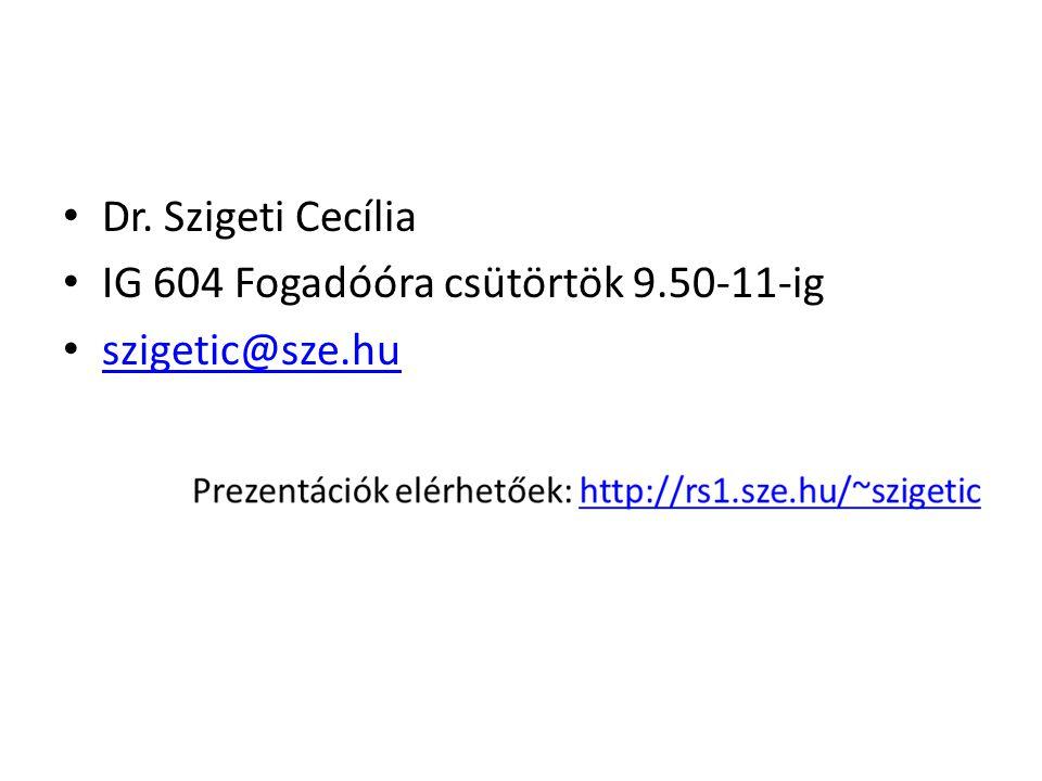 Dr. Szigeti Cecília IG 604 Fogadóóra csütörtök 9.50-11-ig szigetic@sze.hu
