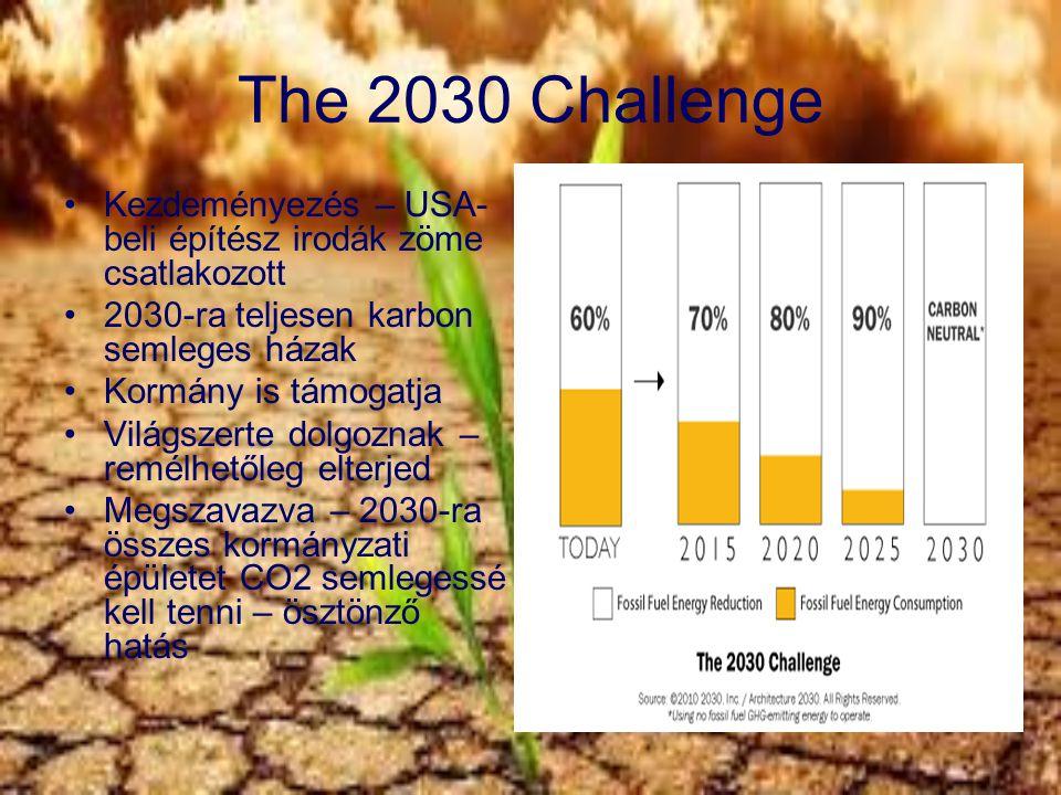 The 2030 Challenge Kezdeményezés – USA- beli építész irodák zöme csatlakozott 2030-ra teljesen karbon semleges házak Kormány is támogatja Világszerte