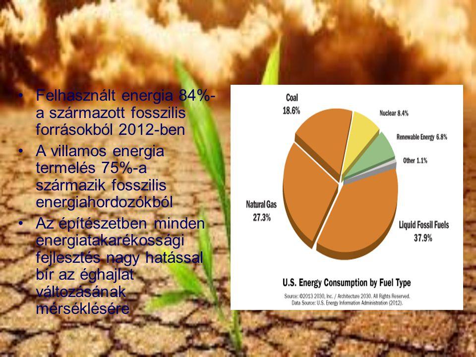 Felhasznált energia 84%- a származott fosszilis forrásokból 2012-ben A villamos energia termelés 75%-a származik fosszilis energiahordozókból Az építé