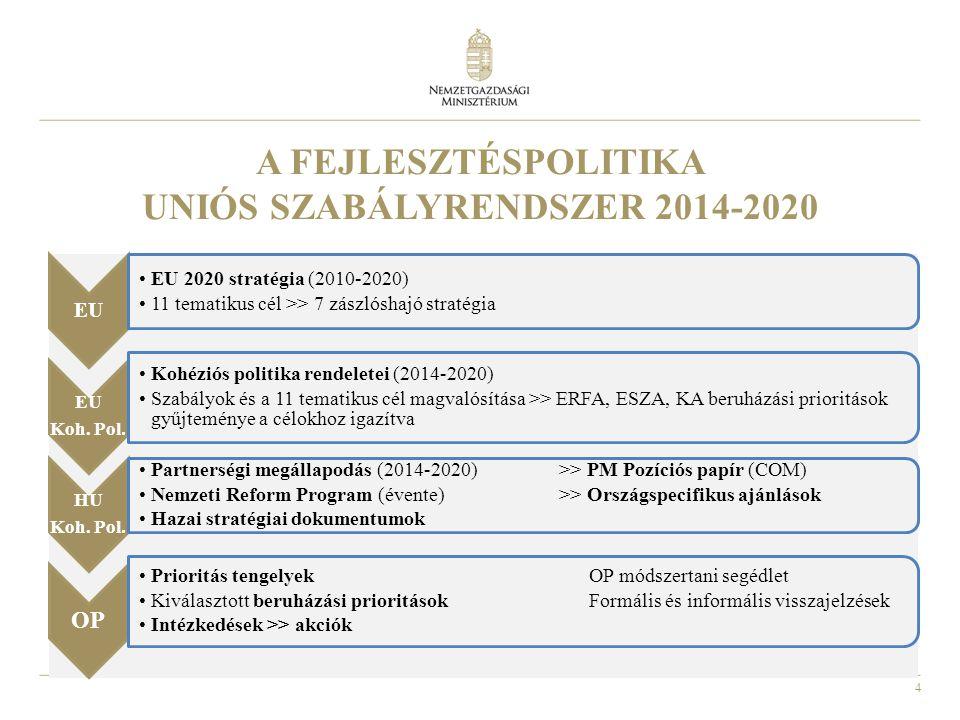 4 A FEJLESZTÉSPOLITIKA UNIÓS SZABÁLYRENDSZER 2014-2020 EU EU 2020 stratégia (2010-2020) 11 tematikus cél >> 7 zászlóshajó stratégia EU Koh. Pol. Kohéz