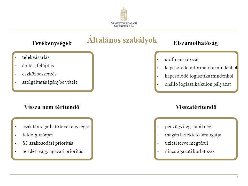 7 csak támogatható tevékenységre feldolgozóipar S3 szakosodási prioritás területi vagy ágazati prioritás utófinanszírozás kapcsolódó informatika minde