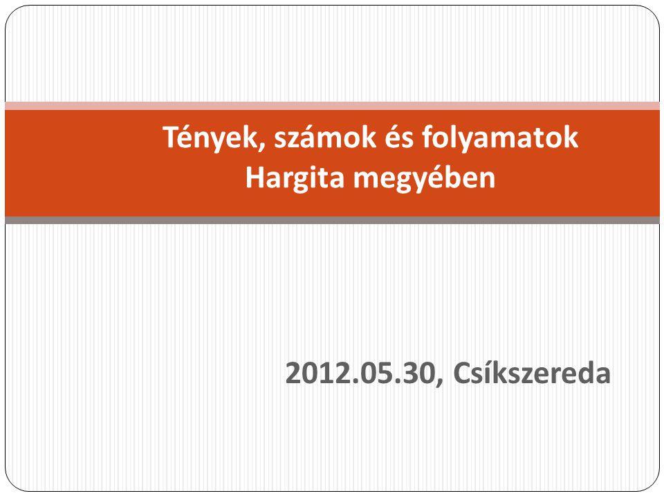 Tények, számok és folyamatok Hargita megyében 2012.05.30, Csíkszereda