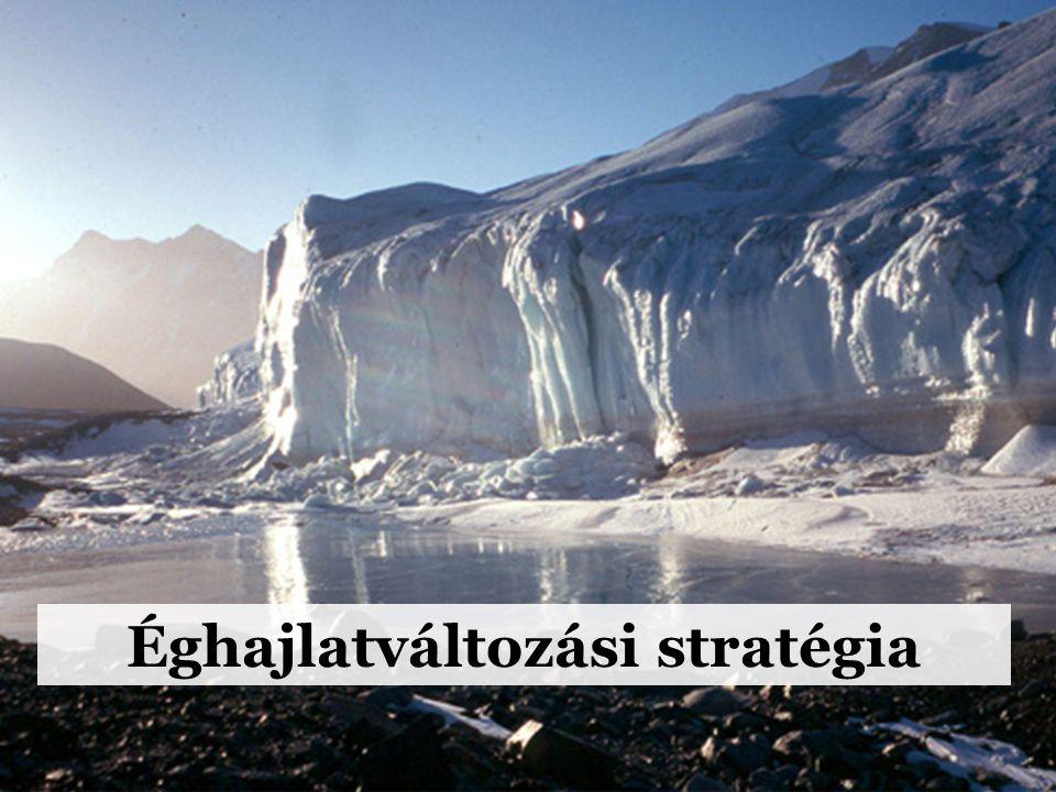 Éghajlatváltozási stratégia