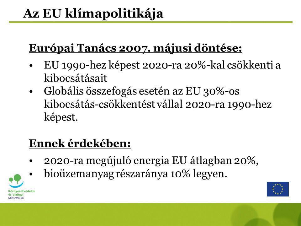 Európai Tanács 2007. májusi döntése: EU 1990-hez képest 2020-ra 20%-kal csökkenti a kibocsátásait Globális összefogás esetén az EU 30%-os kibocsátás-c
