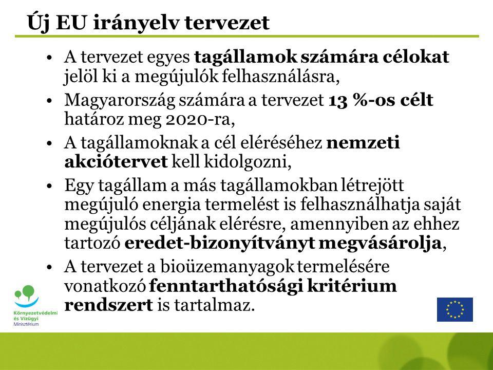 Új EU irányelv tervezet A tervezet egyes tagállamok számára célokat jelöl ki a megújulók felhasználásra, Magyarország számára a tervezet 13 %-os célt