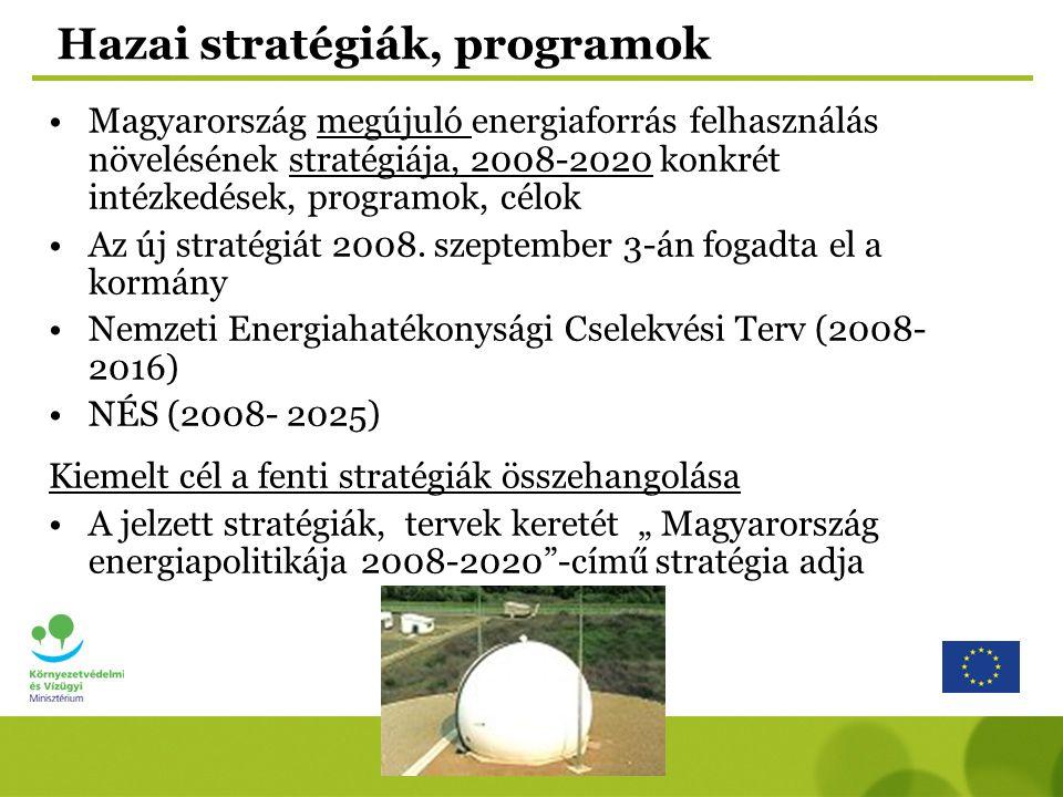 Hazai stratégiák, programok Magyarország megújuló energiaforrás felhasználás növelésének stratégiája, 2008-2020 konkrét intézkedések, programok, célok