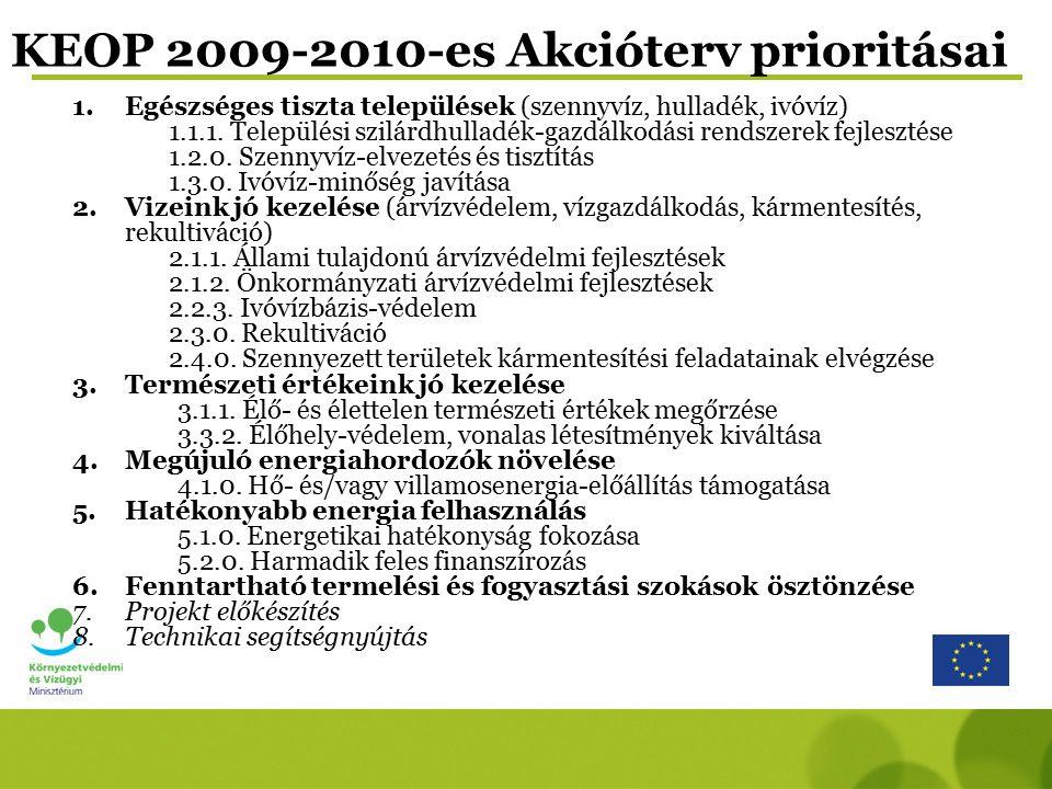 KEOP 2009-2010-es Akcióterv prioritásai 1.Egészséges tiszta települések (szennyvíz, hulladék, ivóvíz) 1.1.1. Települési szilárdhulladék-gazdálkodási r