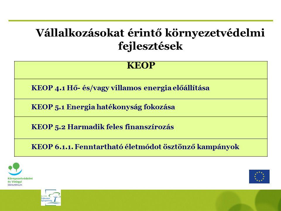 Vállalkozásokat érintő környezetvédelmi fejlesztések KEOP KEOP 4.1 Hő- és/vagy villamos energia előállítása KEOP 5.1 Energia hatékonyság fokozása KEOP