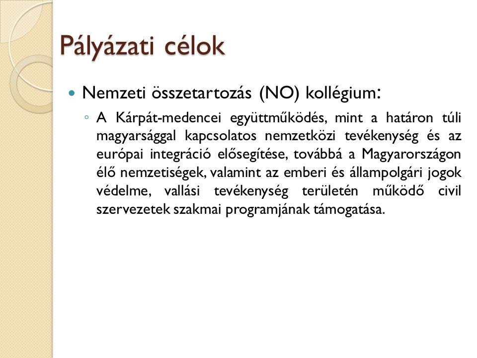 Pályázati célok Nemzeti összetartozás (NO) kollégium : ◦ A Kárpát-medencei együttműködés, mint a határon túli magyarsággal kapcsolatos nemzetközi tevékenység és az európai integráció elősegítése, továbbá a Magyarországon élő nemzetiségek, valamint az emberi és állampolgári jogok védelme, vallási tevékenység területén működő civil szervezetek szakmai programjának támogatása.