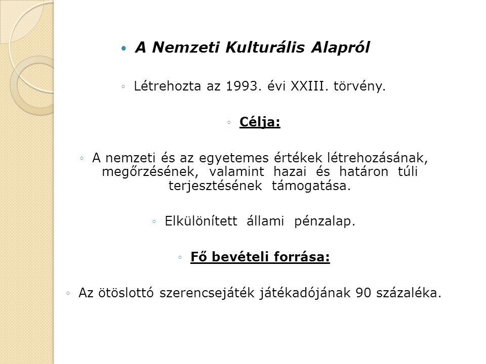 A Nemzeti Kulturális Alapról ◦Létrehozta az 1993. évi XXIII.