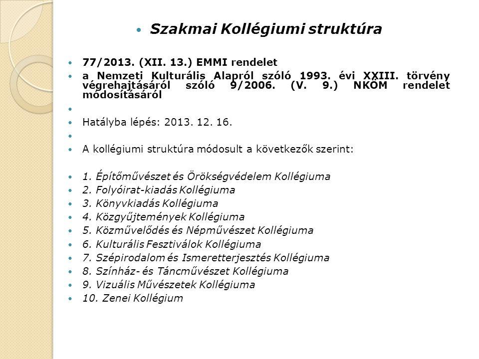 Szakmai Kollégiumi struktúra 77/2013. (XII.
