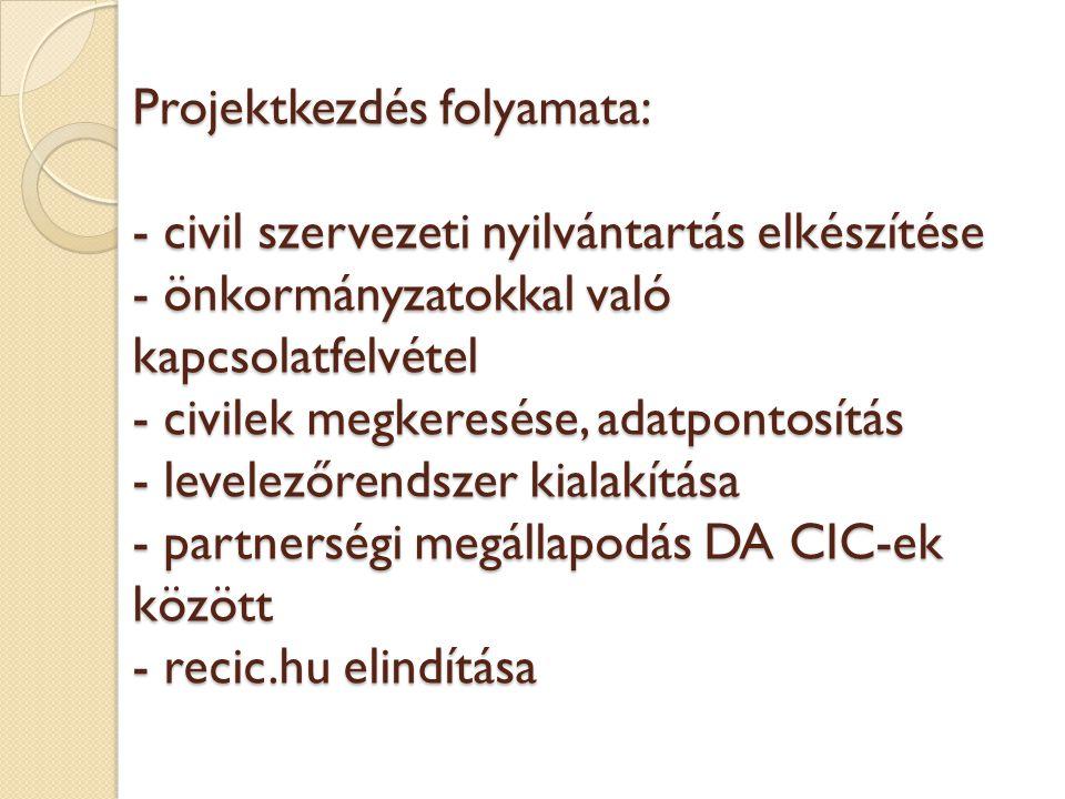Projektkezdés folyamata: - civil szervezeti nyilvántartás elkészítése - önkormányzatokkal való kapcsolatfelvétel - civilek megkeresése, adatpontosítás - levelezőrendszer kialakítása - partnerségi megállapodás DA CIC-ek között - recic.hu elindítása