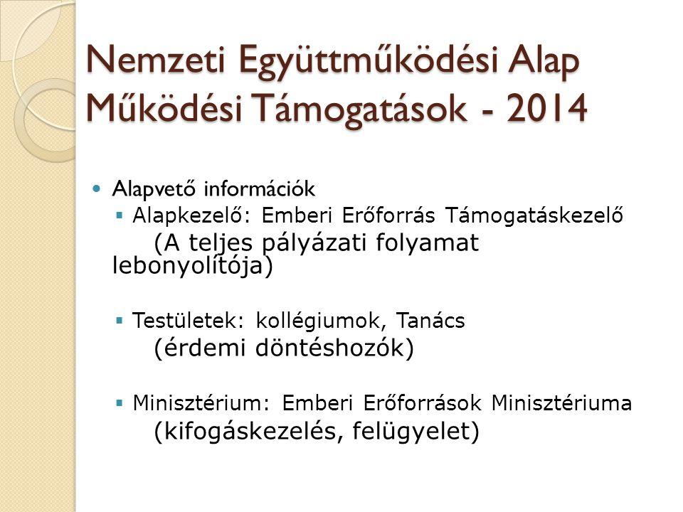 Nemzeti Együttműködési Alap Működési Támogatások - 2014 Alapvető információk  Alapkezelő: Emberi Erőforrás Támogatáskezelő (A teljes pályázati folyamat lebonyolítója)  Testületek: kollégiumok, Tanács (érdemi döntéshozók)  Minisztérium: Emberi Erőforrások Minisztériuma (kifogáskezelés, felügyelet)