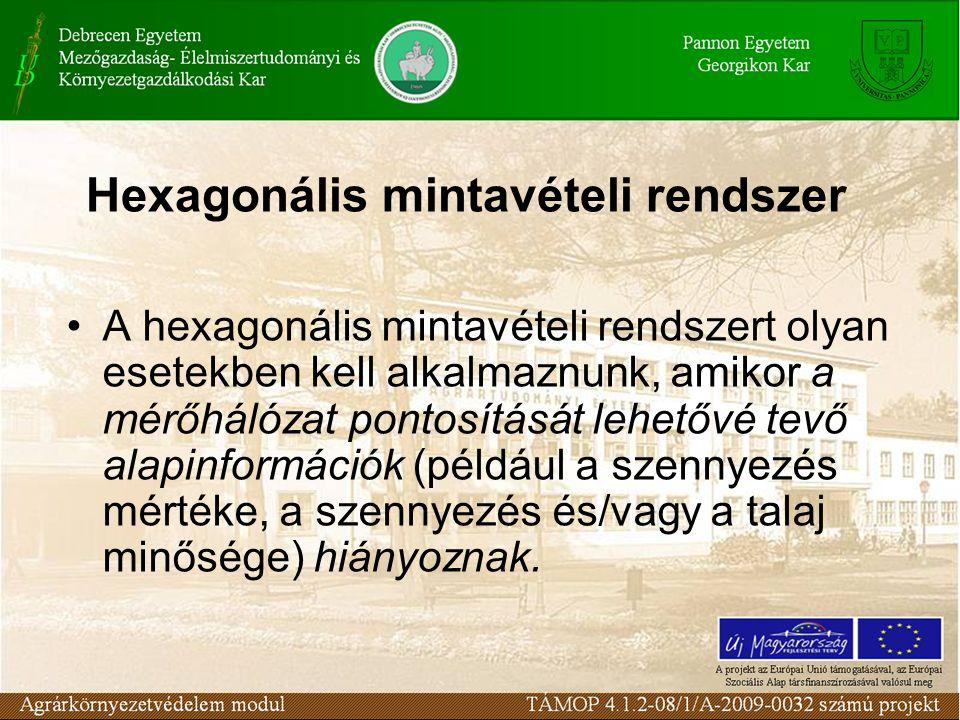 A hexagonális mintavételi rendszert olyan esetekben kell alkalmaznunk, amikor a mérőhálózat pontosítását lehetővé tevő alapinformációk (például a szennyezés mértéke, a szennyezés és/vagy a talaj minősége) hiányoznak.
