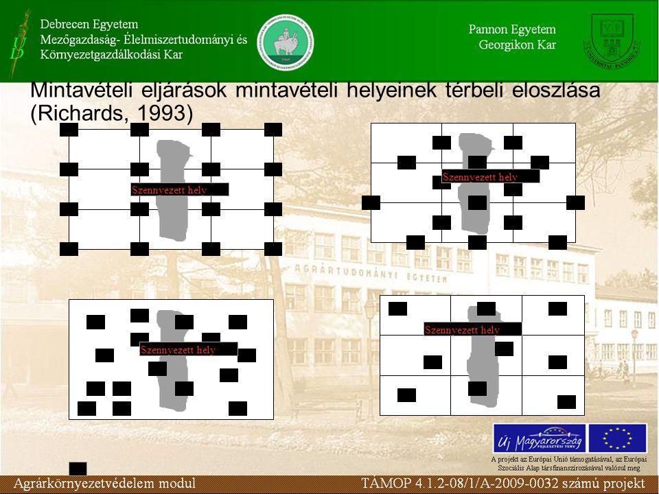 Az ismeretlen szennyező források vagy homogén szennyezettségű területek vizsgálata során alkalmazható a négyzethálós rendszer.