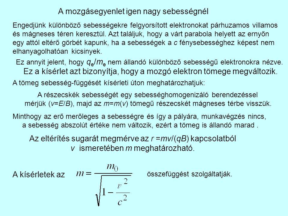 A mozgásegyenlet igen nagy sebességnél Engedjünk különböző sebességekre felgyorsított elektronokat párhuzamos villamos és mágneses téren keresztül. Az